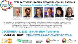 Eval4Action Eurasian Regional Consultations